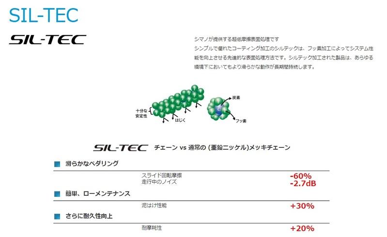 SIL-TEC加工とは