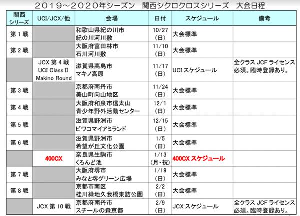 2019・2020年シーズン 関西シクロクロスシリーズ大会日程